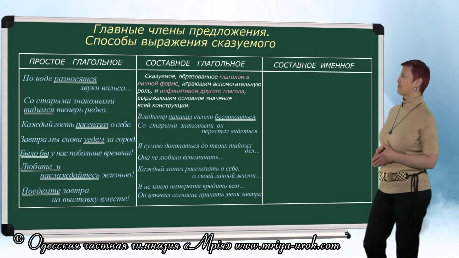 Член предложения русский язык 23 фотография
