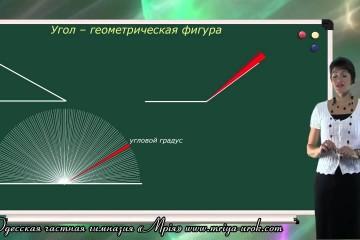 Угол   геометрическая фигура