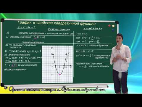 График и свойства квадратичной функции