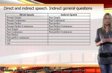 Direct and indirect speech. Indirect general questions